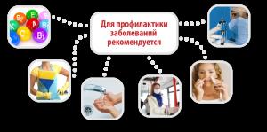 Profilaktika_grihha_i_orvi_u_vzroslih