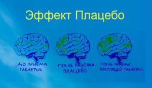 2 Primery_kotorye_dokazyvayut_um_istselaet_telo
